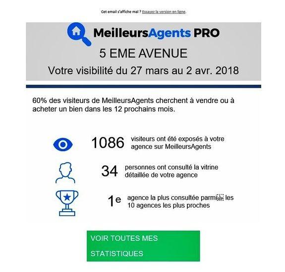 1ere Agence la plus consultée - Visibilité du 27 mars au 2 avr. 2018